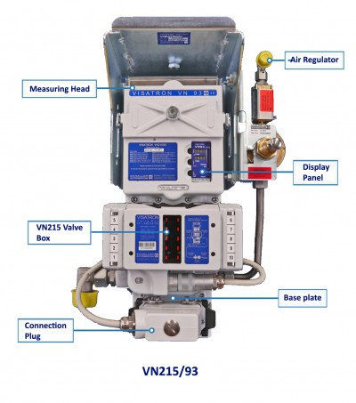 Thiết bị cảm biến hàm lượng  sương dầu cacte Visatron