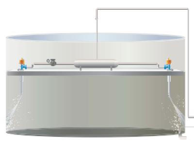 Máy rửa vệ sinh bồn chứa xăng dầu, hóa chất