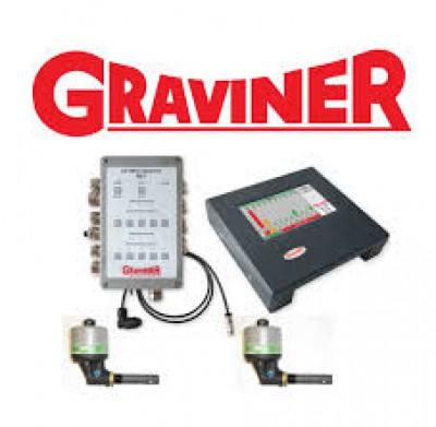 Tham dự khóa đào tạo thiết bị cảm biến hàm lượng sương dầu GRAVINER-Vương Quốc Anh
